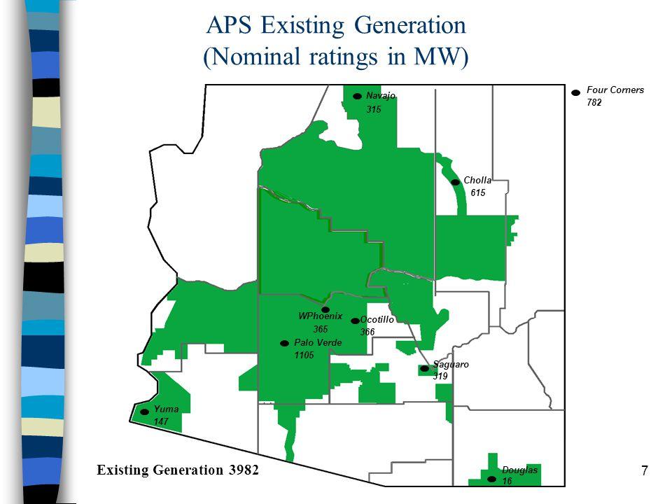 7 Existing Generation 3982 APS Existing Generation (Nominal ratings in MW) Cholla 615 Four Corners 782 Navajo 315 WPhoenix 365 Ocotillo 366 Saguaro 319 Douglas 16 Palo Verde 1105 Yuma 147