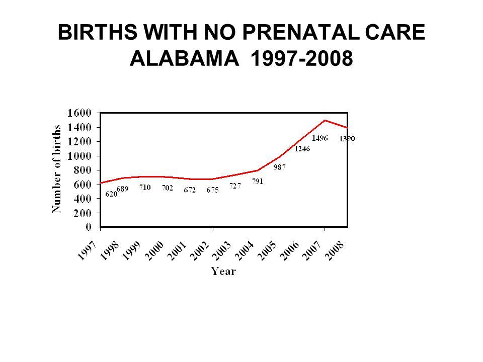 BIRTHS WITH NO PRENATAL CARE ALABAMA 1997-2008