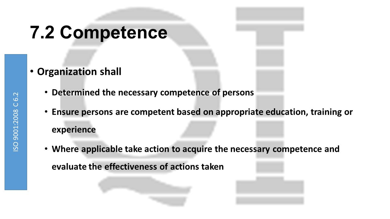 7.2 Competence Organization shall Determined the necessary competence of persons Ensure persons are competent based on appropriate education, training