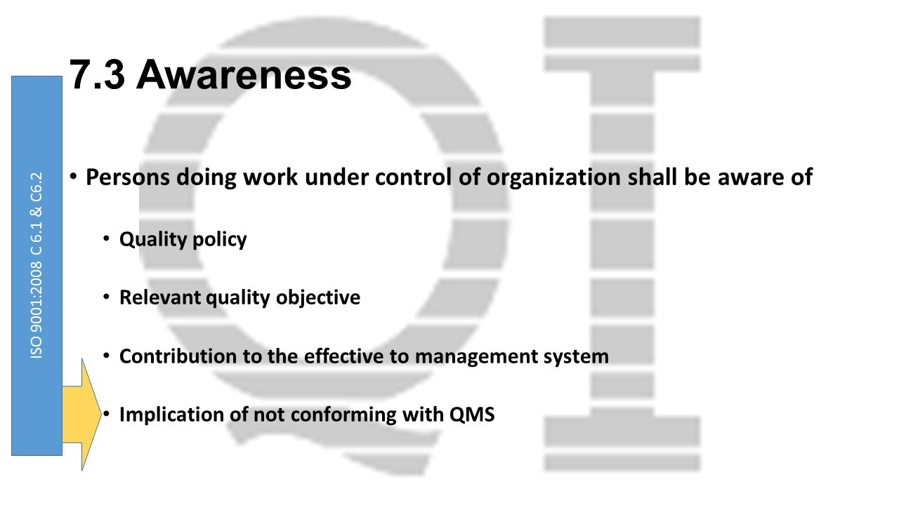 7.3 Awareness Persons doing work under control of organization shall be aware of Quality policy Relevant quality objective Contribution to the effective to management system Implication of not conforming with QMS ISO 9001:2008 C 6.1 & C6.2