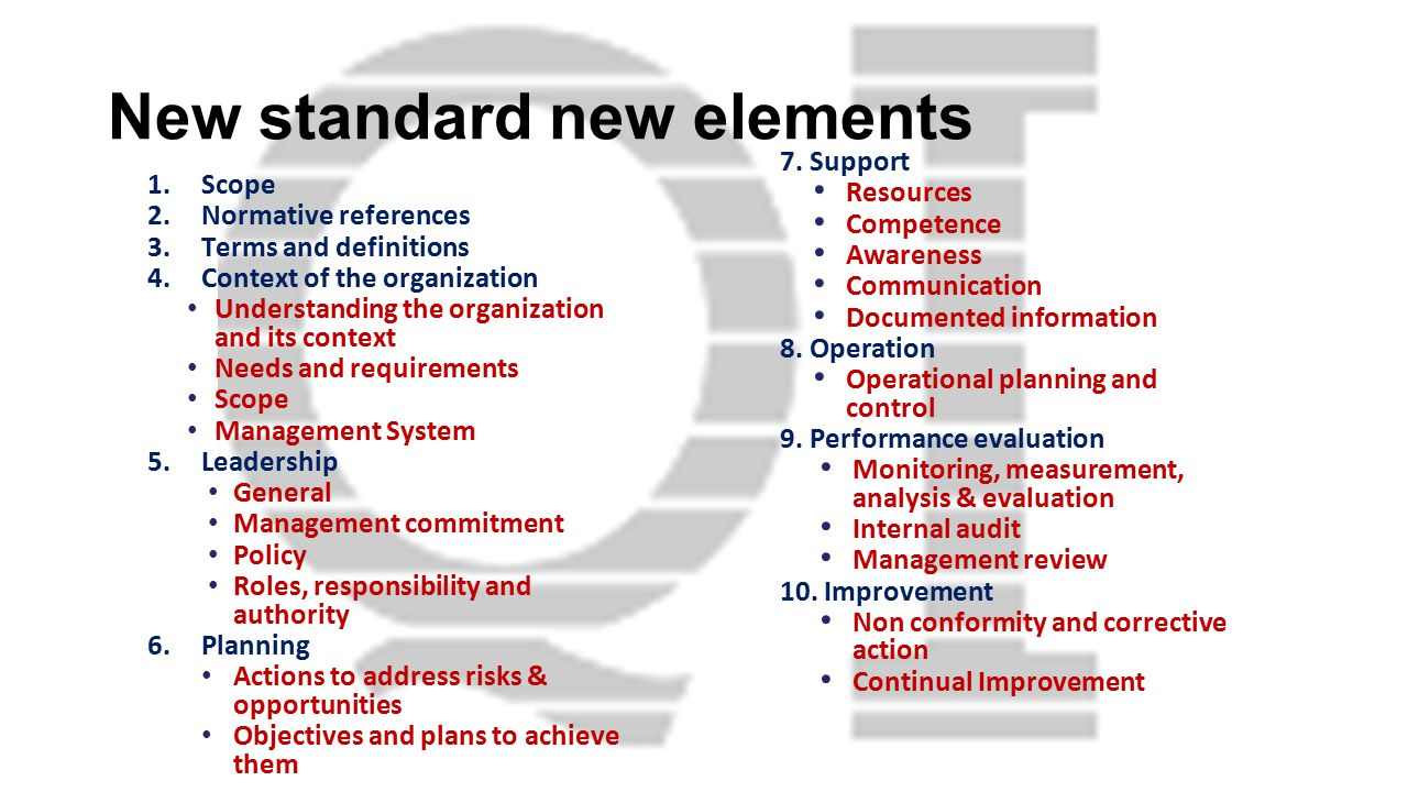 New standard new elements 1.Scope 2.Normative references 3.Terms and definitions 4.Context of the organization Understanding the organization and its context Needs and requirements Scope Management System 5.Leadership General Management commitment Policy Roles, responsibility and authority 6.