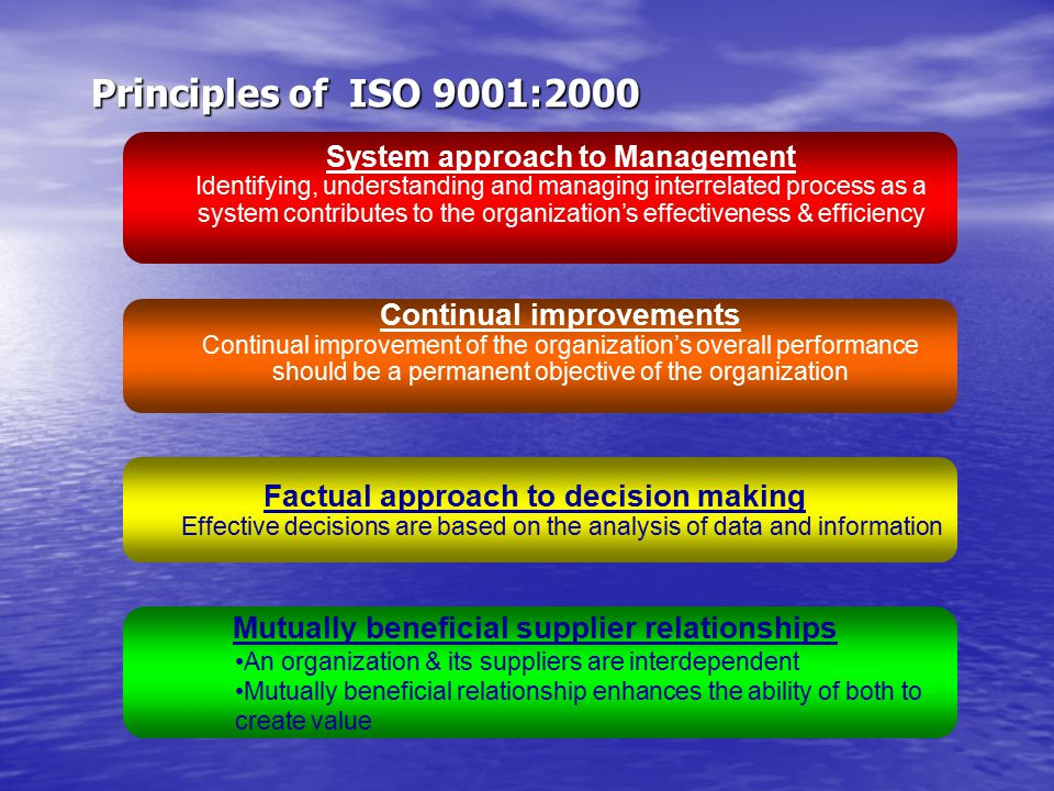 Principles of ISO 9001:2000 System approach to Management Identifying, understanding and managing interrelated process as a system contributes to the