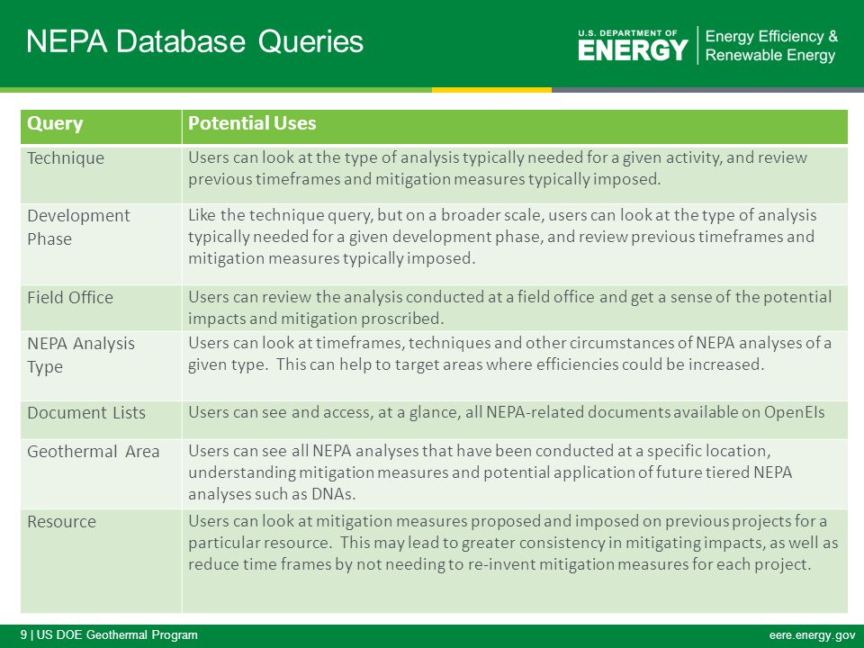 9 | US DOE Geothermal Programeere.energy.gov NEPA Database Queries QueryPotential Uses Technique Users can look at the type of analysis typically needed for a given activity, and review previous timeframes and mitigation measures typically imposed.