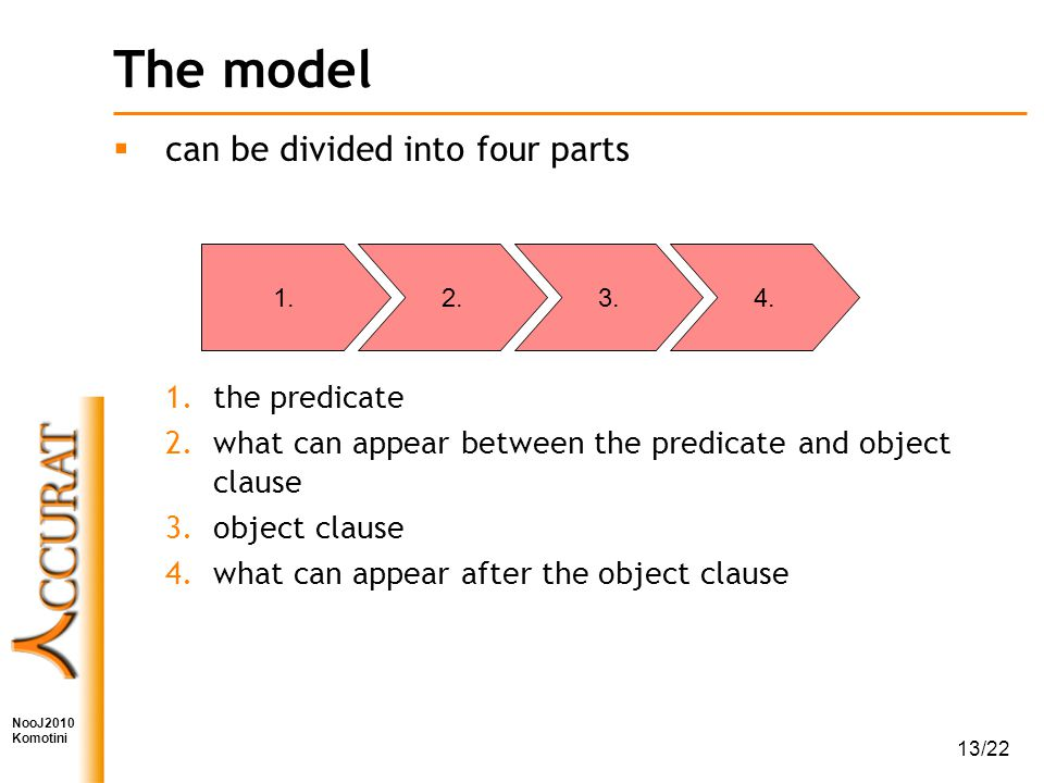NooJ2010 Komotini 13/22 The model  can be divided into four parts 1.the predicate 2.what can appear between the predicate and object clause 3.object clause 4.what can appear after the object clause 1.2.3.4.