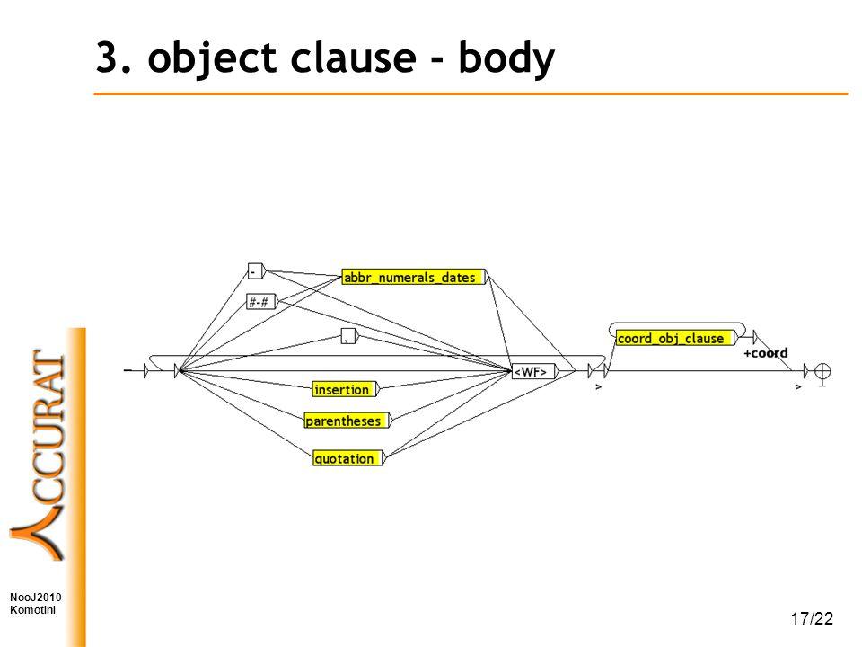 NooJ2010 Komotini 17/22 3. object clause - body