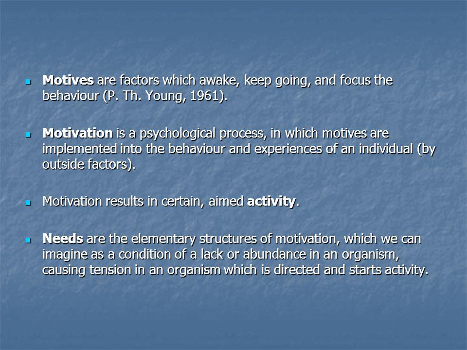 MOTIVES (NEEDS) MOTIVATIONBEHAVIOUR