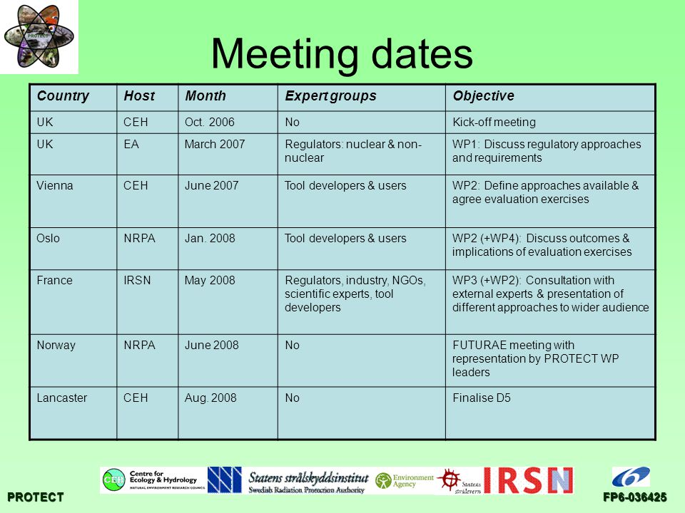 PROTECTFP6-036425 Meeting dates CountryHostMonthExpert groupsObjective UKCEHOct.