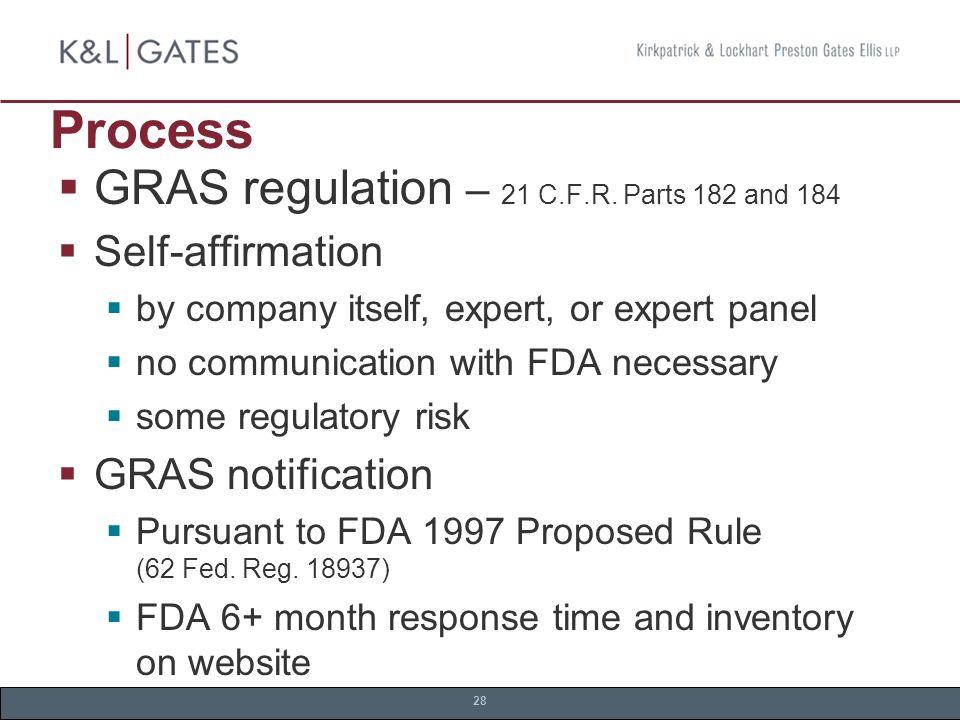 28 Process  GRAS regulation – 21 C.F.R.