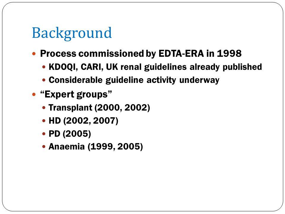 Co-operative initiatives K/DOQI Bone metabolism 2004 Hypertension in CKD 2004 CVD in dialysis 2005 Anemia 2006 KDIGO Classification/ definition CKD Hep C Bone/mineral metabolism