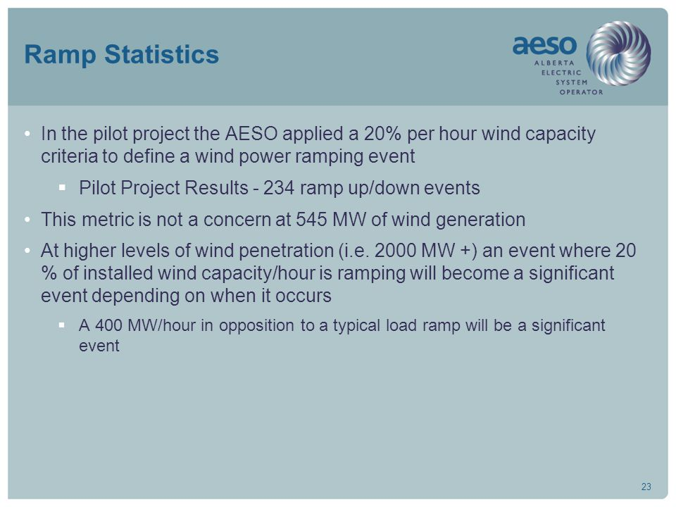 23 Ramp Statistics In the pilot project the AESO applied a 20% per hour wind capacity criteria to define a wind power ramping event  Pilot Project Results - 234 ramp up/down events This metric is not a concern at 545 MW of wind generation At higher levels of wind penetration (i.e.
