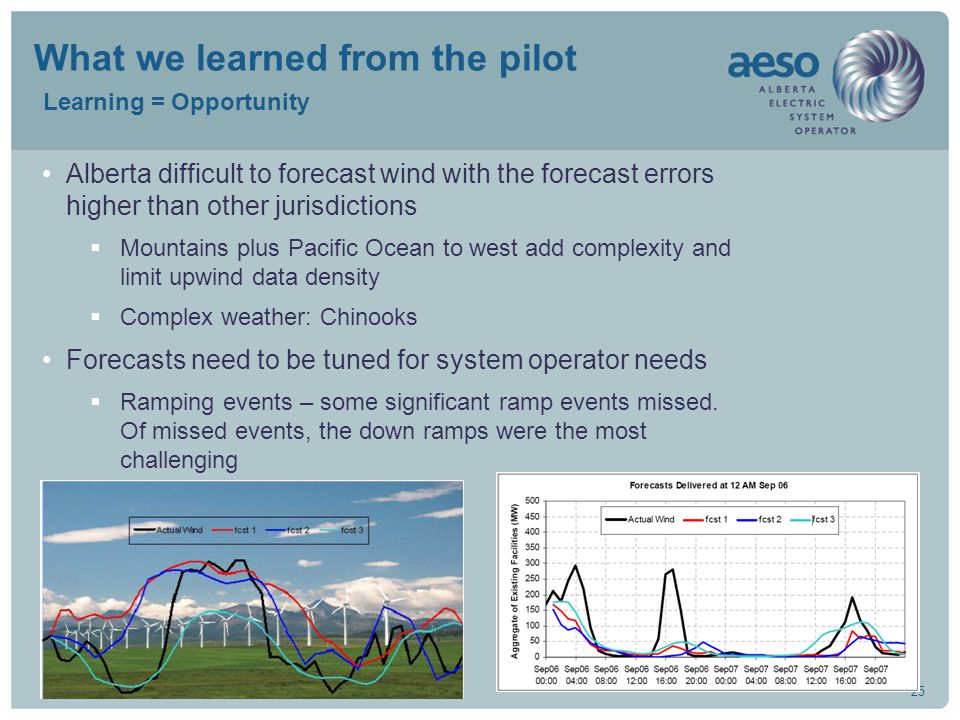 25 What we learned from the pilot Learning = Opportunity Alberta difficult to forecast wind with the forecast errors higher than other jurisdictions  Mountains plus Pacific Ocean to west add complexity and limit upwind data density  Complex weather: Chinooks Forecasts need to be tuned for system operator needs  Ramping events – some significant ramp events missed.