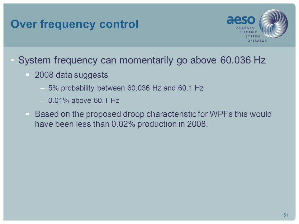 51 Over frequency control System frequency can momentarily go above 60.036 Hz  2008 data suggests – 5% probability between 60.036 Hz and 60.1 Hz – 0.01% above 60.1 Hz  Based on the proposed droop characteristic for WPFs this would have been less than 0.02% production in 2008.