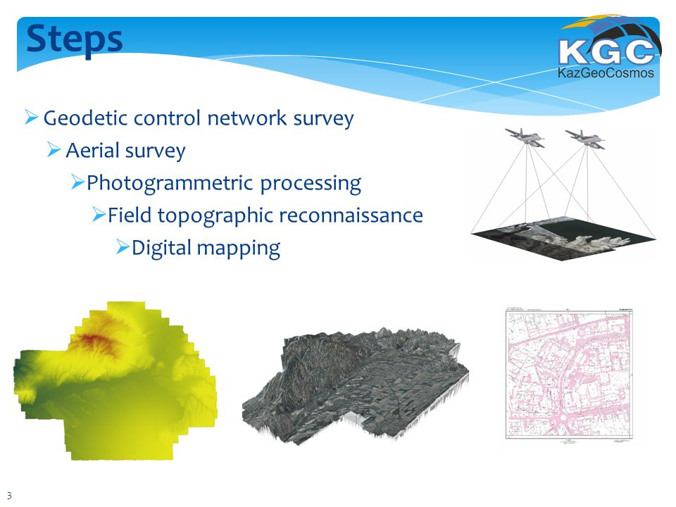Steps  Geodetic control network survey  Aerial survey  Photogrammetric processing  Field topographic reconnaissance  Digital mapping 3