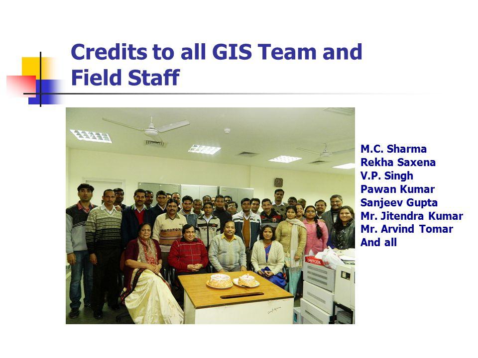 Credits to all GIS Team and Field Staff M.C. Sharma Rekha Saxena V.P.