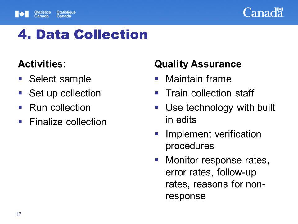 4. Data Collection Activities:  Select sample  Set up collection  Run collection  Finalize collection Quality Assurance  Maintain frame  Train c