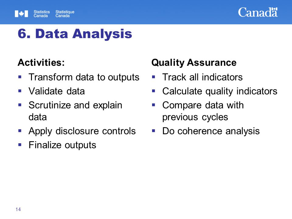 6. Data Analysis Activities:  Transform data to outputs  Validate data  Scrutinize and explain data  Apply disclosure controls  Finalize outputs