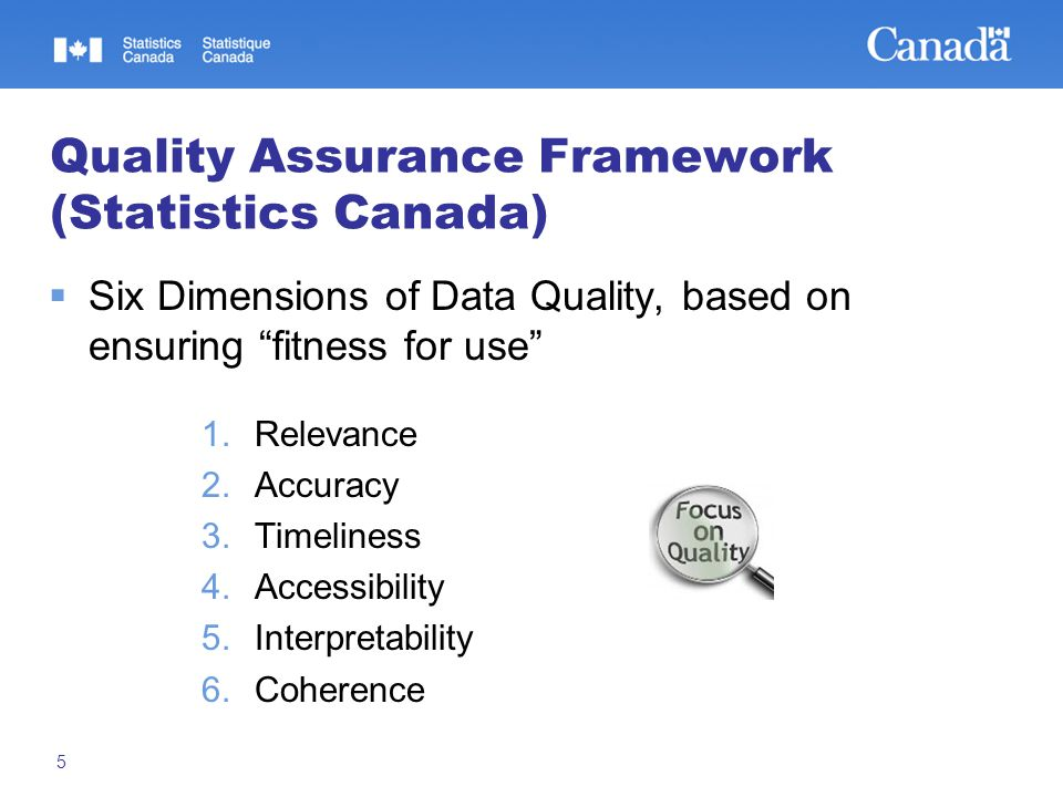 5 Quality Assurance Framework (Statistics Canada)  Six Dimensions of Data Quality, based on ensuring fitness for use 1.Relevance 2.Accuracy 3.Timeliness 4.Accessibility 5.Interpretability 6.Coherence