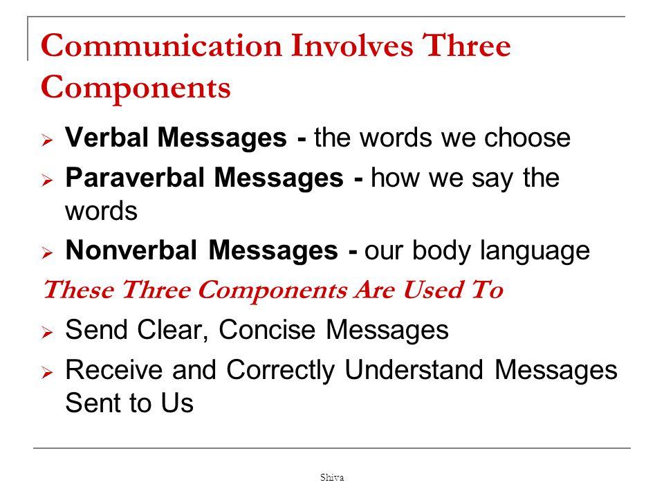 Shiva Communication code scheme