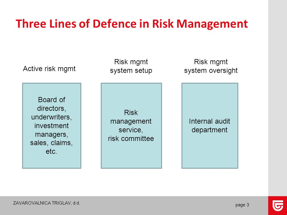 ZAVAROVALNICA TRIGLAV, d.d. page 3 Three Lines of Defence in Risk Management Board of directors, underwriters, investment managers, sales, claims, etc