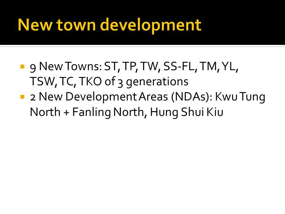  9 New Towns: ST, TP, TW, SS-FL, TM, YL, TSW, TC, TKO of 3 generations  2 New Development Areas (NDAs): Kwu Tung North + Fanling North, Hung Shui Kiu