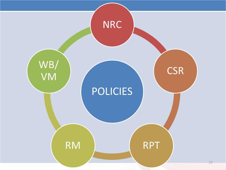 23 POLICIES NRCCSRRPTRM WB/ VM