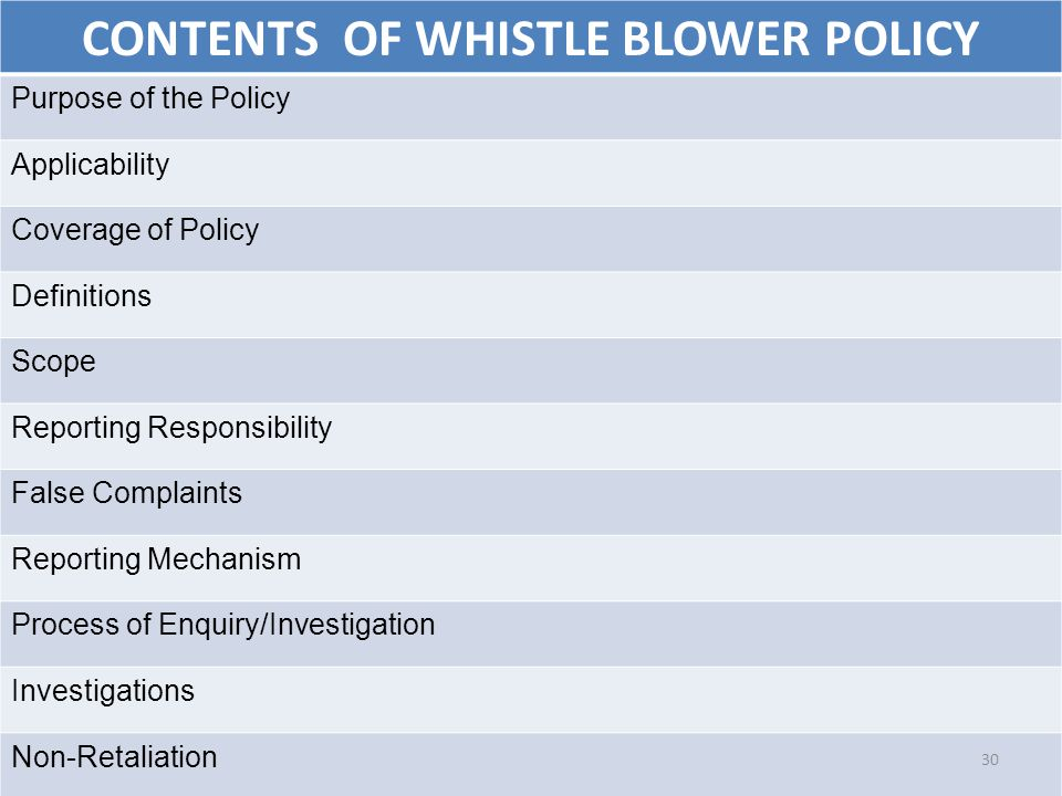 CONTENTS OF WHISTLE BLOWER POLICY Purpose of the Policy Applicability Coverage of Policy Definitions Scope Reporting Responsibility False Complaints R