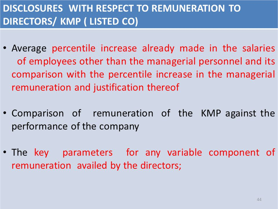 DISCLOSURES WITH RESPECT TO REMUNERATION TO DIRECTORS/ KMP ( LISTED CO) Average percentile increase already made in the salaries of employees other th