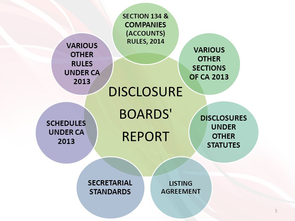 5 DISCLOSURE BOARDS REPORT SECTION 134 & COMPANIES (ACCOUNTS) RULES, 2014 VARIOUS OTHER SECTIONS OF CA 2013 DISCLOSURES UNDER OTHER STATUTES LISTING AGREEMENT SECRETARIAL STANDARDS SCHEDULES UNDER CA 2013 VARIOUS OTHER RULES UNDER CA 2013
