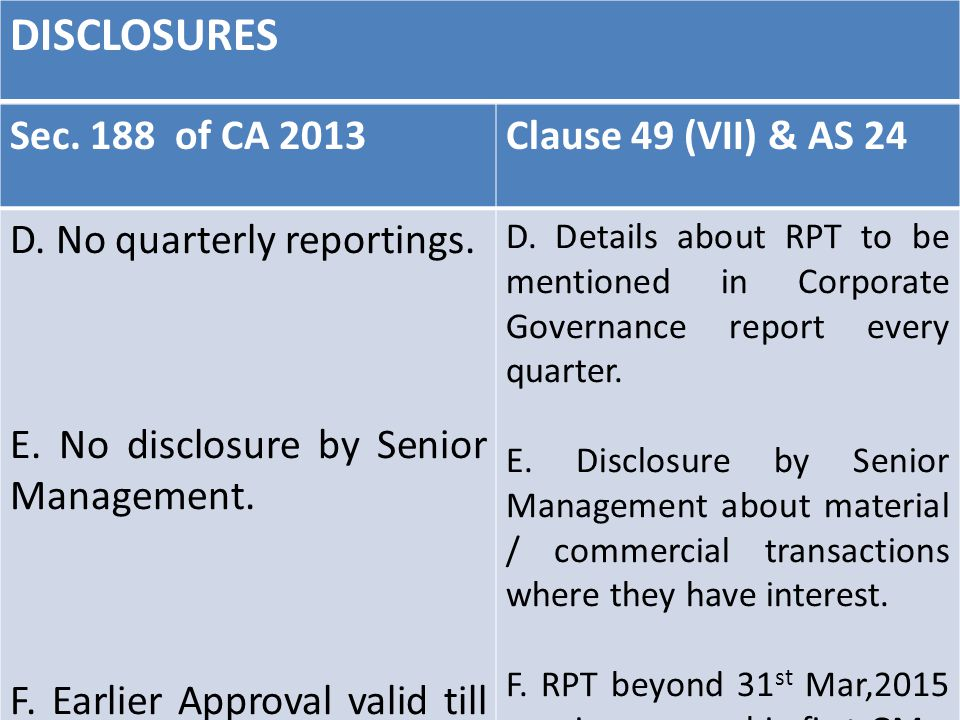 DISCLOSURES 65 Sec. 188 of CA 2013Clause 49 (VII) & AS 24 D.