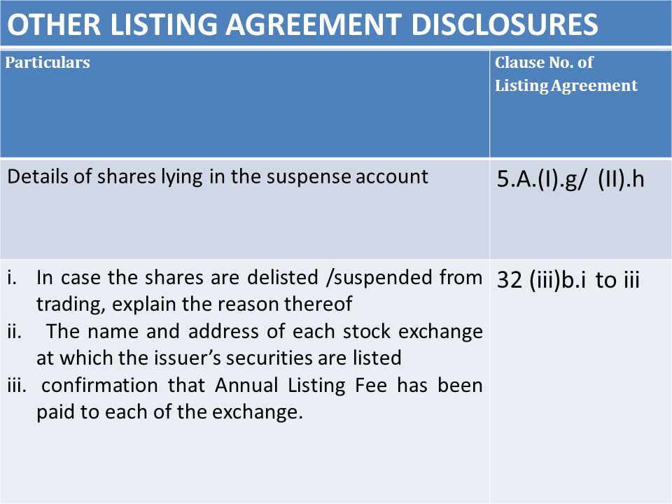 OTHER LISTING AGREEMENT DISCLOSURES 69 Particulars Clause No.