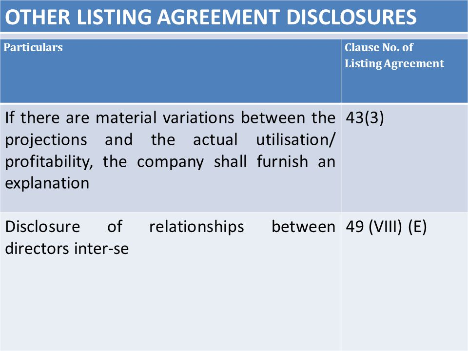 OTHER LISTING AGREEMENT DISCLOSURES 70 Particulars Clause No.