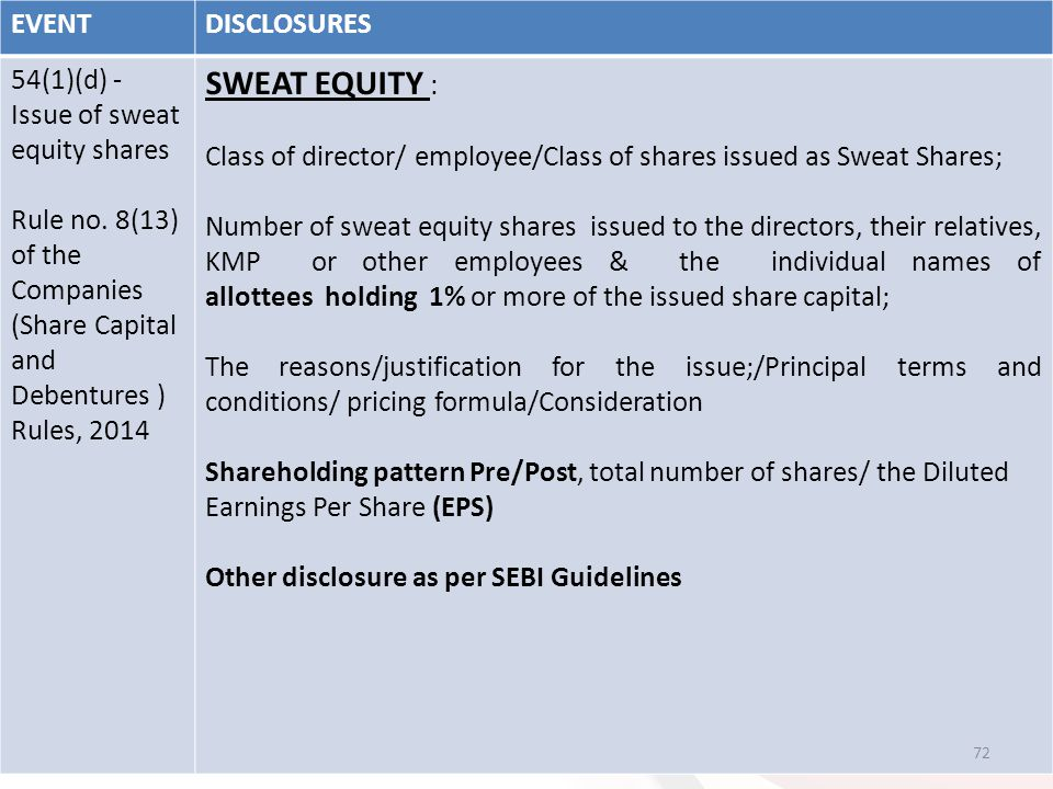 EVENTDISCLOSURES 54(1)(d) - Issue of sweat equity shares Rule no. 8(13) of the Companies (Share Capital and Debentures ) Rules, 2014 SWEAT EQUITY : Cl