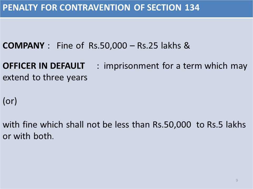 PENALTY FOR CONTRAVENTION OF SECTION 134 COMPANY : Fine of Rs.50,000 – Rs.25 lakhs & OFFICER IN DEFAULT : imprisonment for a term which may extend to