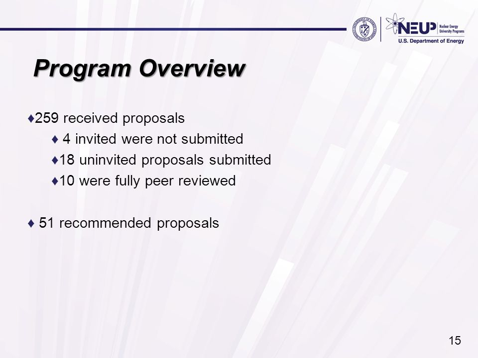 Program Overview ♦259 received proposals ♦ 4 invited were not submitted ♦18 uninvited proposals submitted ♦10 were fully peer reviewed ♦ 51 recommende