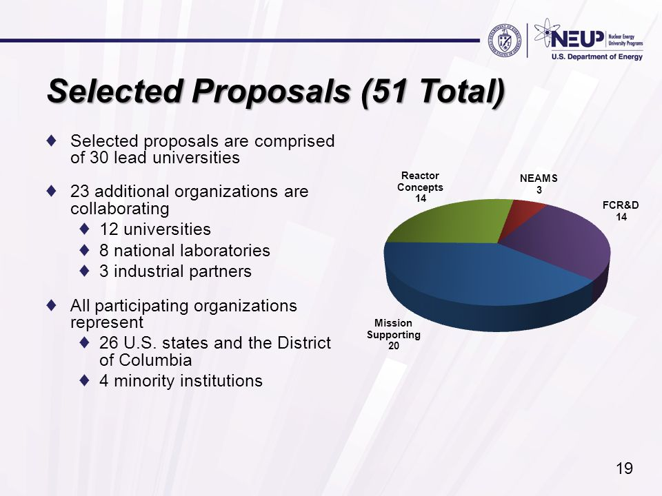 Selected Proposals (51 Total) ♦Selected proposals are comprised of 30 lead universities ♦23 additional organizations are collaborating ♦12 universitie