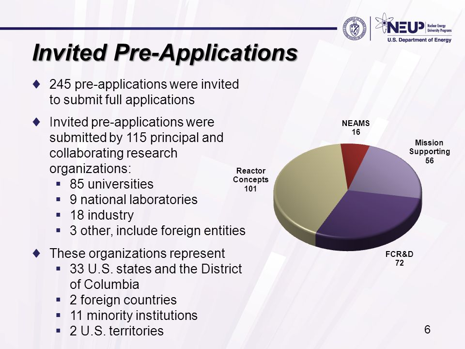 Invited Pre-Applications ♦245 pre-applications were invited to submit full applications ♦Invited pre-applications were submitted by 115 principal and collaborating research organizations:  85 universities  9 national laboratories  18 industry  3 other, include foreign entities ♦These organizations represent  33 U.S.