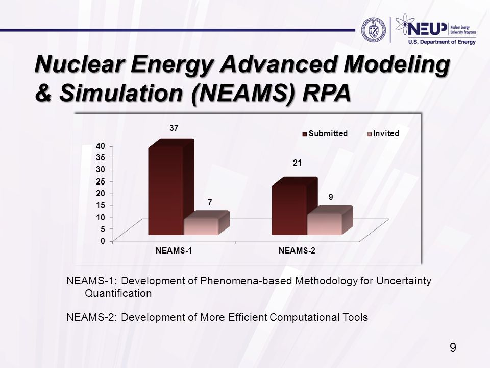 Nuclear Energy Advanced Modeling & Simulation (NEAMS) RPA NEAMS-1: Development of Phenomena-based Methodology for Uncertainty Quantification NEAMS-2: