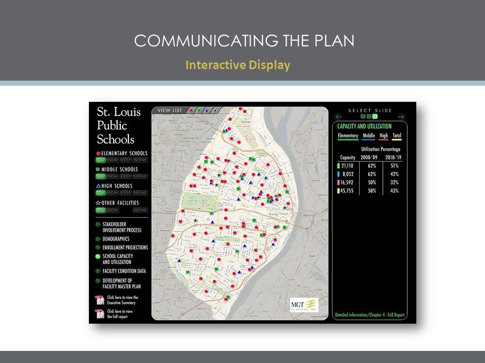 COMMUNICATING THE PLAN Interactive Display