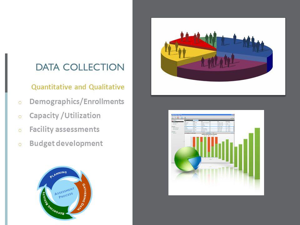 Quantitative and Qualitative DATA COLLECTION o Demographics/Enrollments o Capacity /Utilization o Facility assessments o Budget development
