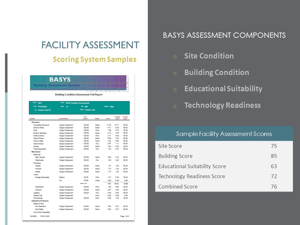 Scoring System Samples FACILITY ASSESSMENT o Site Condition o Building Condition o Educational Suitability o Technology Readiness Sample Facility Asse