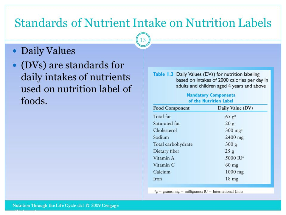 Standards of Nutrient Intake on Nutrition Labels Nutrition Through the Life Cycle-ch1-© 2009 Cengage - Wadsworth 13 Daily Values (DVs) are standards for daily intakes of nutrients used on nutrition label of foods.