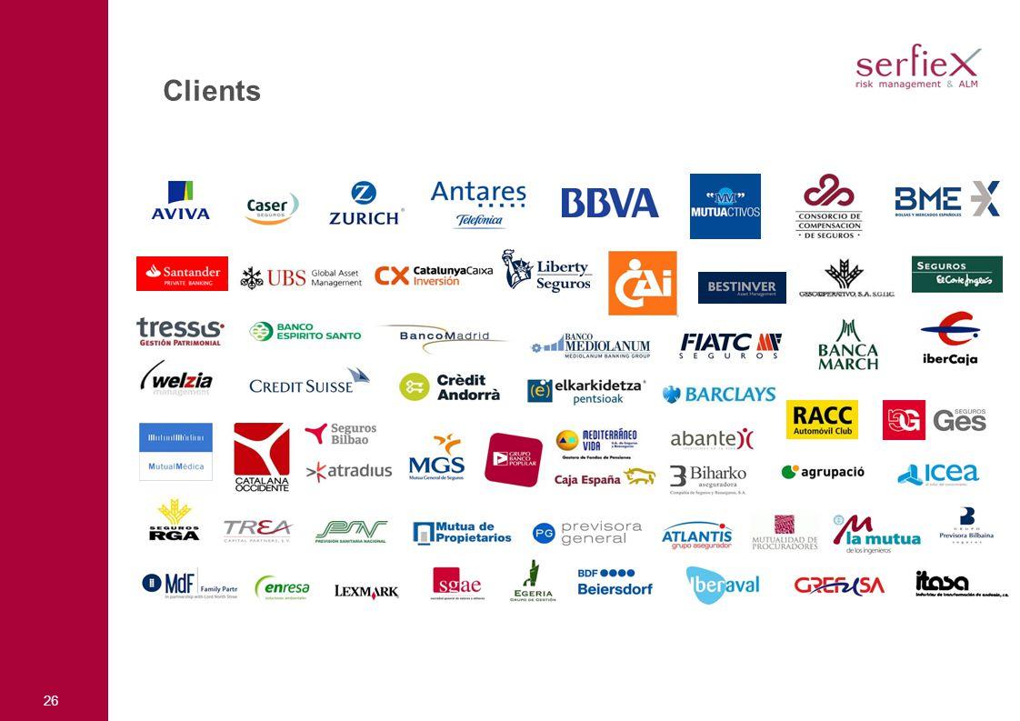26 Clients