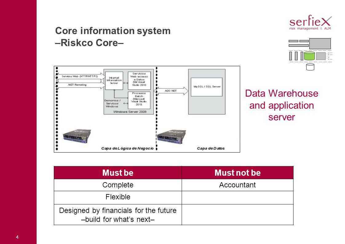 4 Core information system –Riskco Core– Data Warehouse and application server Must beMust not be CompleteAccountant Flexible Designed by financials for the future –build for what's next–