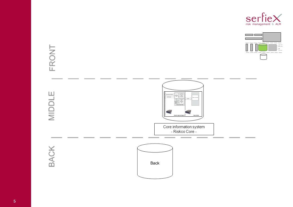 5 Core information system - Riskco Core -