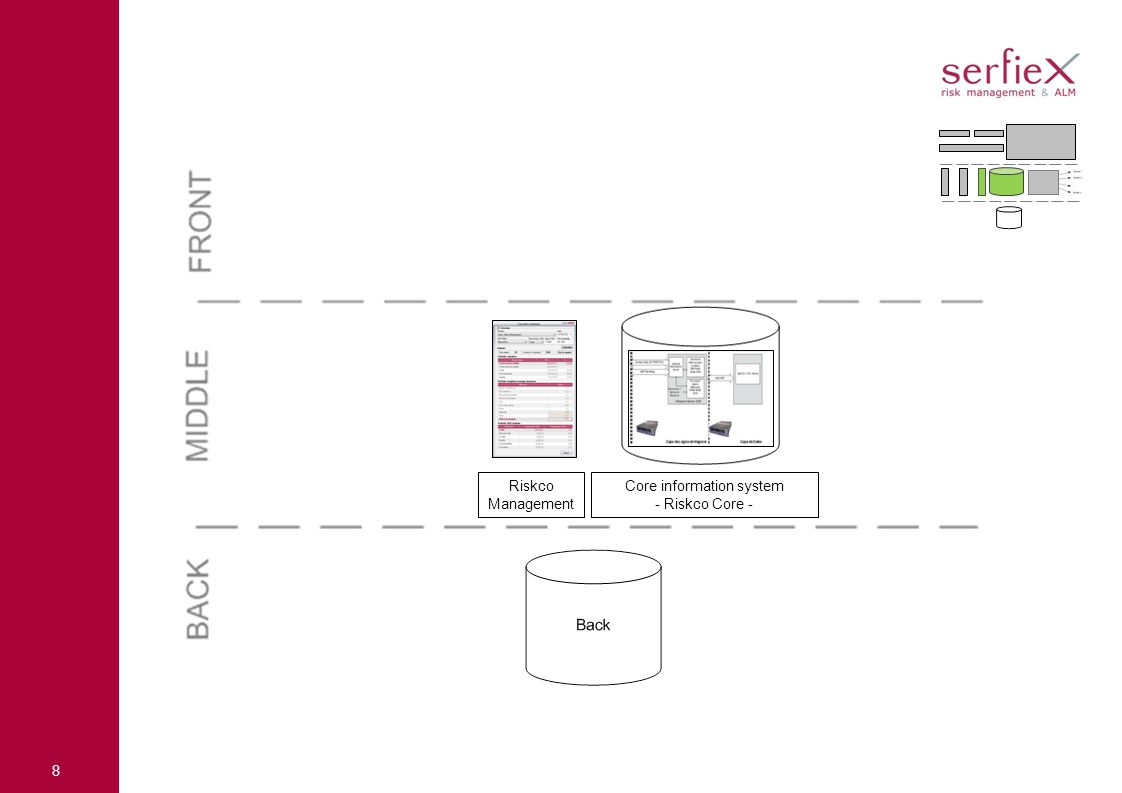 8 Riskco Management Core information system - Riskco Core -