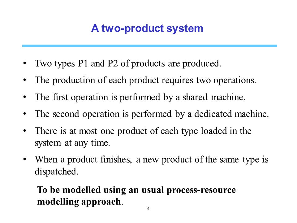 PN models of key characteristics Buffer of finite capacity (4): 25 FIFO system: