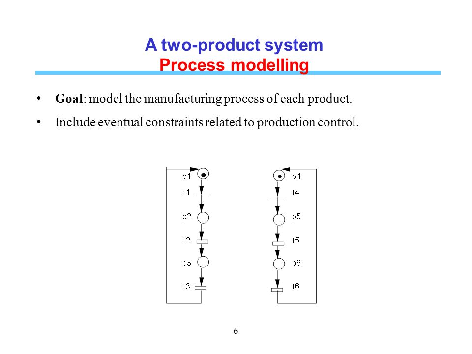 PN models of key characteristics 27 Dedicated machine: Shared machine: