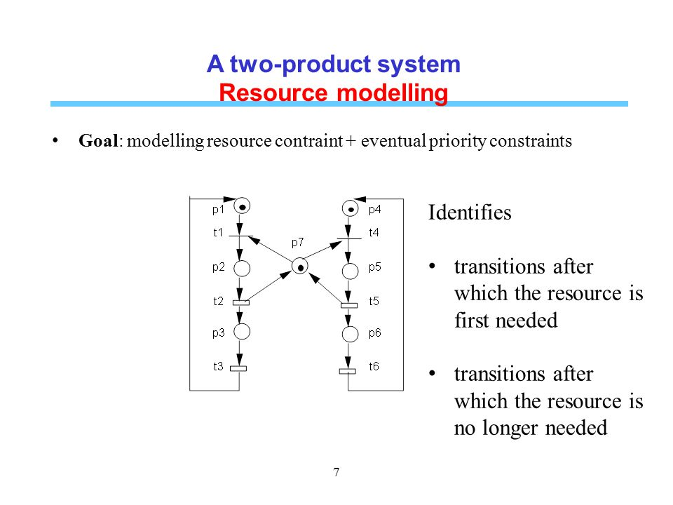 Basic concepts Source transition: transition without input places, i.e.
