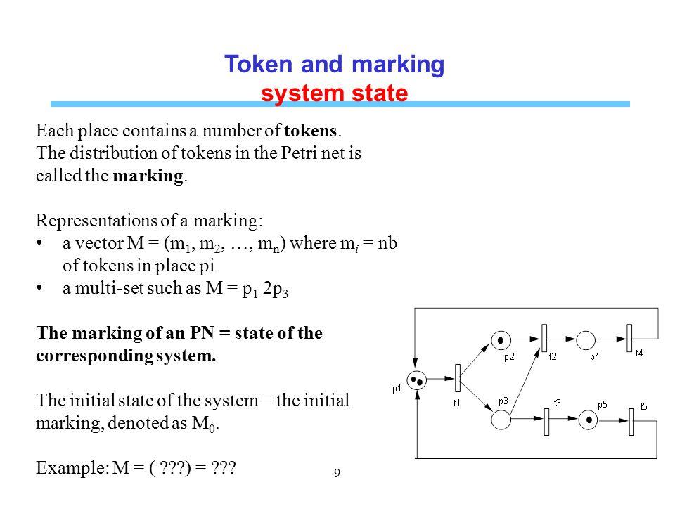 Properties of PN models 40