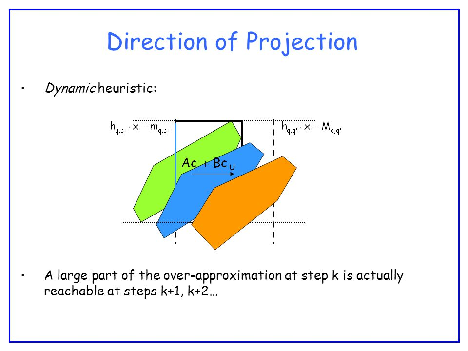 Direction of Projection Dynamic heuristic: A large part of the over-approximation at step k is actually reachable at steps k+1, k+2…